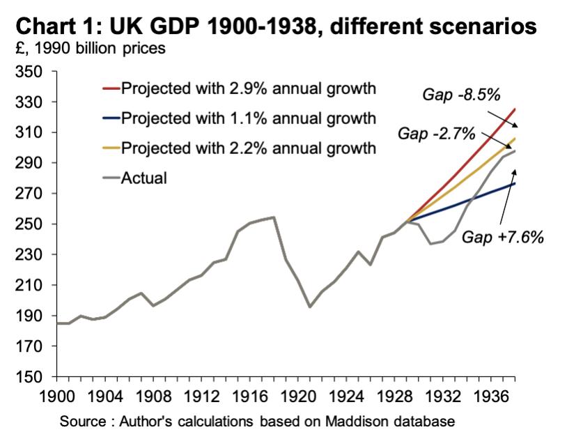 Brexit Treasury Chart 1