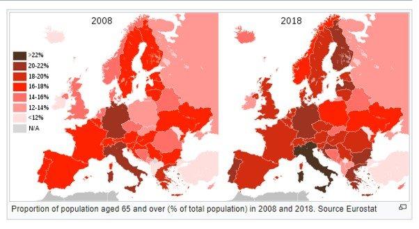 Eu aging population